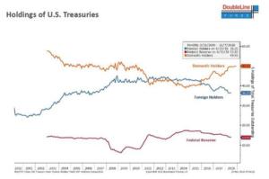 treasury2